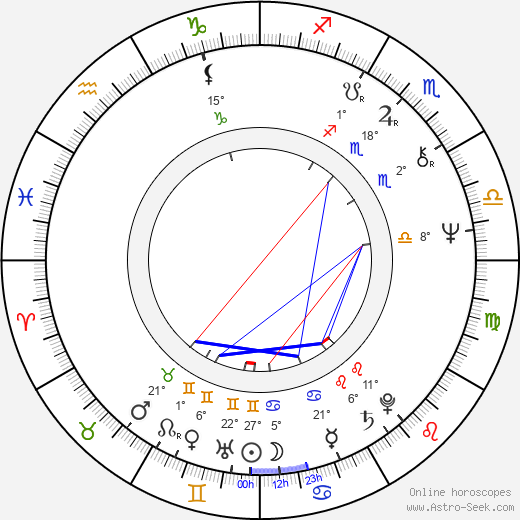 Francis Nielsen birth chart, biography, wikipedia 2019, 2020