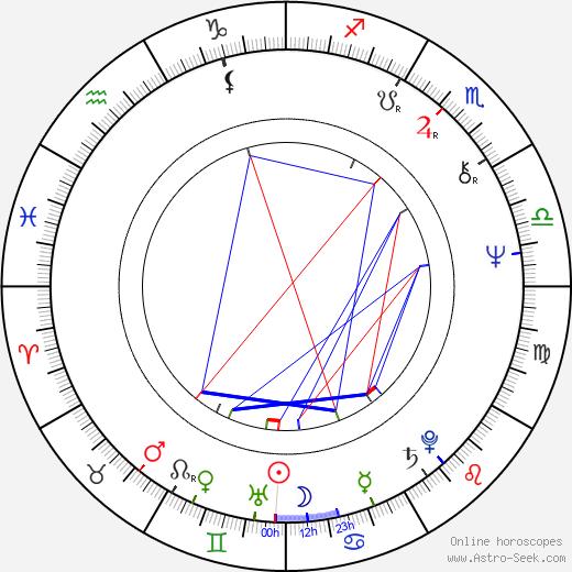 Francis Nielsen astro natal birth chart, Francis Nielsen horoscope, astrology
