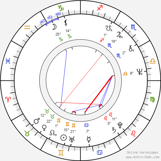 Jacques Spiesser birth chart, biography, wikipedia 2019, 2020