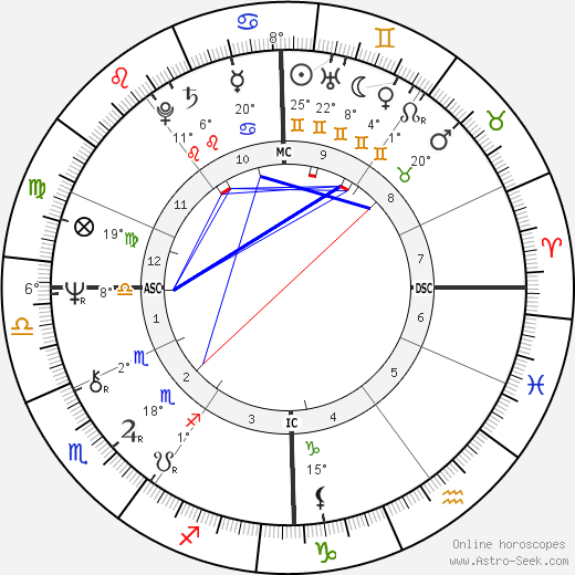 John Norman Collins birth chart, biography, wikipedia 2019, 2020