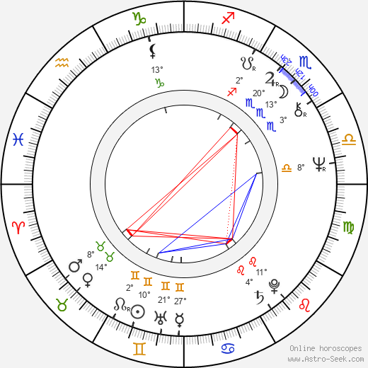 Jonathan Pryce birth chart, biography, wikipedia 2018, 2019