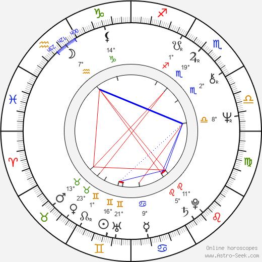 Julie Driscoll birth chart, biography, wikipedia 2019, 2020
