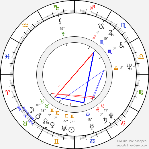 Lee Purcell birth chart, biography, wikipedia 2020, 2021