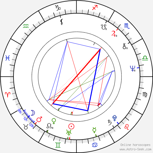 Lee Purcell birth chart, Lee Purcell astro natal horoscope, astrology