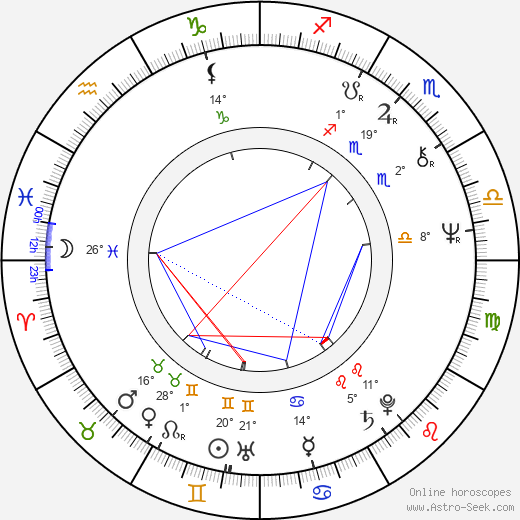 Leonor Poeira birth chart, biography, wikipedia 2018, 2019