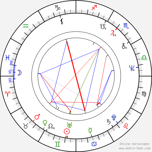 Leonor Poeira astro natal birth chart, Leonor Poeira horoscope, astrology