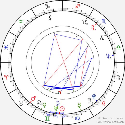 Linda Thorson astro natal birth chart, Linda Thorson horoscope, astrology
