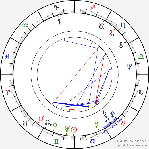 Lubomír Macháček astro natal birth chart, Lubomír Macháček horoscope, astrology