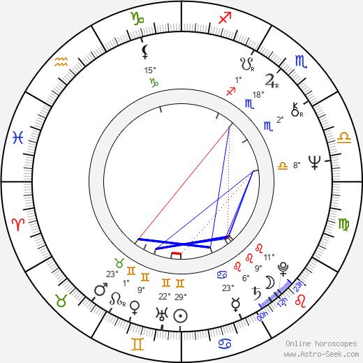 Michael Gross birth chart, biography, wikipedia 2019, 2020