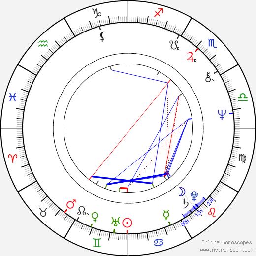 Michael Gross astro natal birth chart, Michael Gross horoscope, astrology