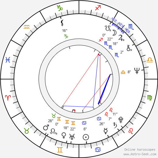 Mykhailo Illienko birth chart, biography, wikipedia 2019, 2020