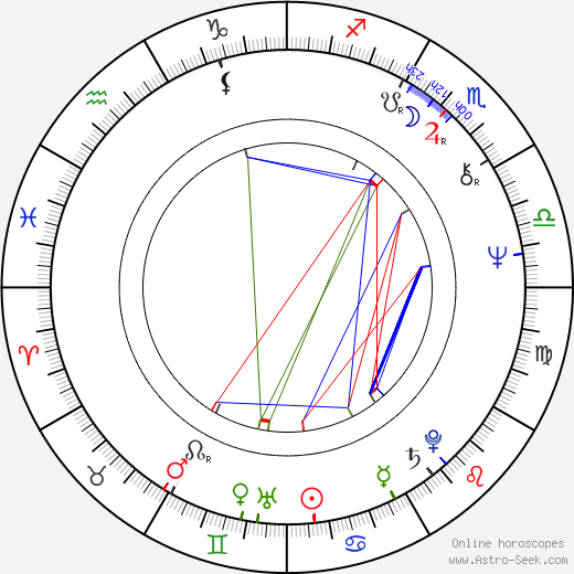 Mykhailo Illienko astro natal birth chart, Mykhailo Illienko horoscope, astrology