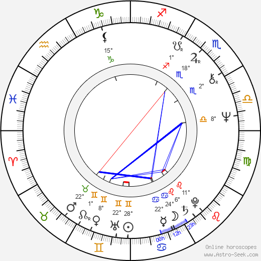 Paul Kreppel birth chart, biography, wikipedia 2018, 2019