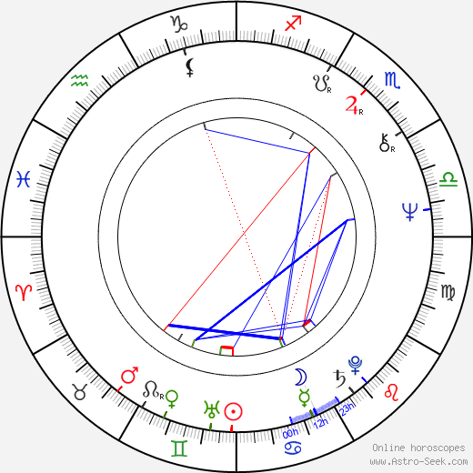 Paul Kreppel astro natal birth chart, Paul Kreppel horoscope, astrology
