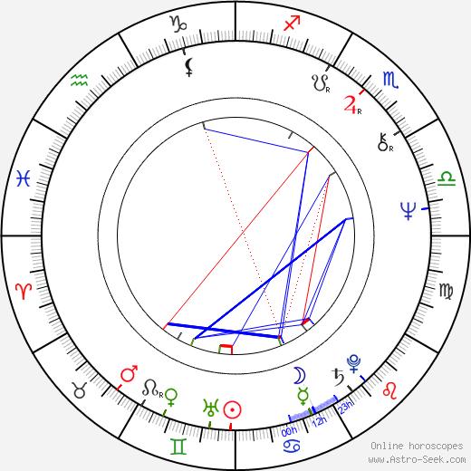 Paul Kreppel tema natale, oroscopo, Paul Kreppel oroscopi gratuiti, astrologia