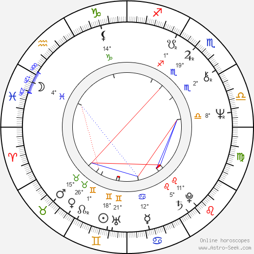 Randy Edelman birth chart, biography, wikipedia 2019, 2020