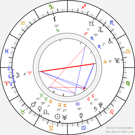 Slavomil Hubálek birth chart, biography, wikipedia 2019, 2020