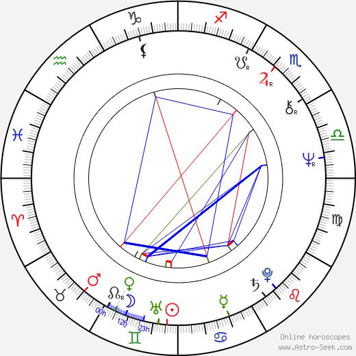 Stephen Quay astro natal birth chart, Stephen Quay horoscope, astrology