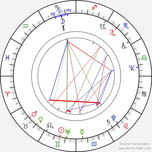 Táňa Fischerová tema natale, oroscopo, Táňa Fischerová oroscopi gratuiti, astrologia