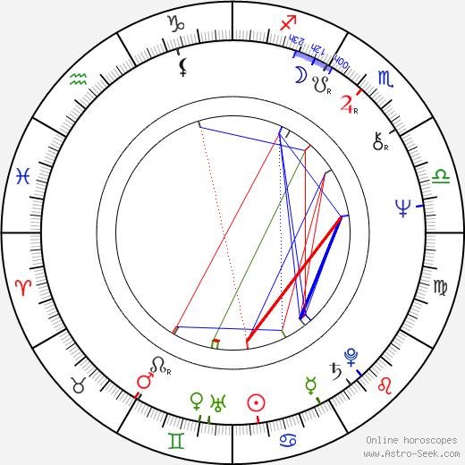 Tapio Kouki birth chart, Tapio Kouki astro natal horoscope, astrology