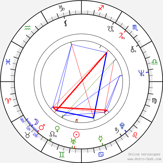 Tim Hunter astro natal birth chart, Tim Hunter horoscope, astrology