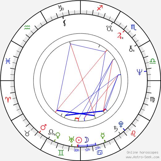 Yeo-jeong Yoon astro natal birth chart, Yeo-jeong Yoon horoscope, astrology