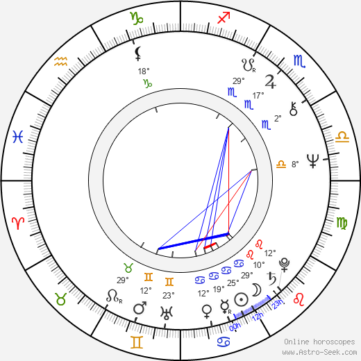 Andy Anderson birth chart, biography, wikipedia 2018, 2019