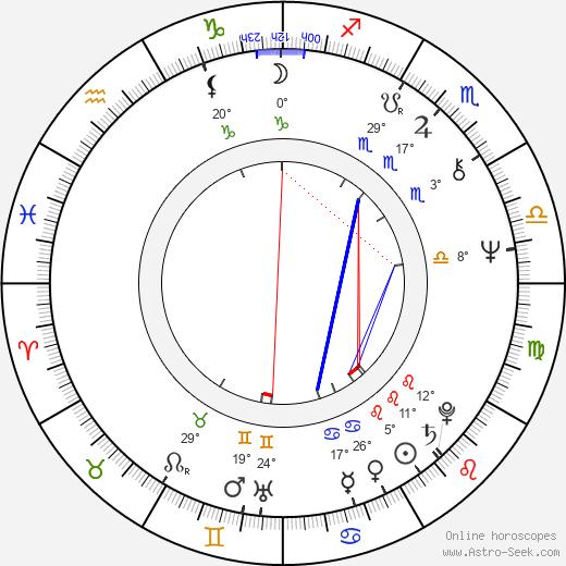 Dennis Stewart birth chart, biography, wikipedia 2020, 2021
