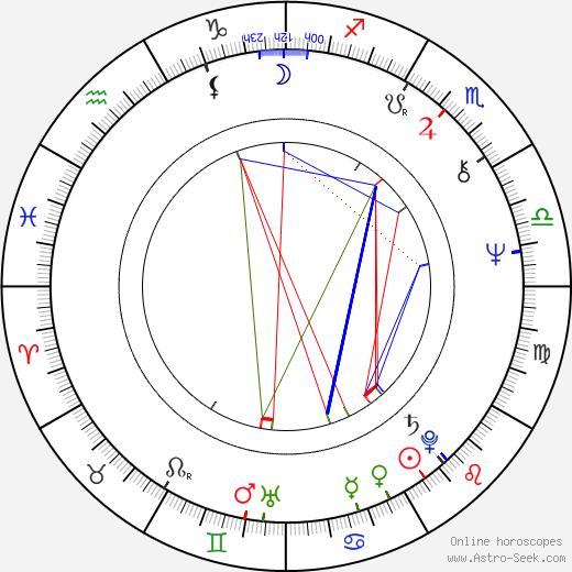 Dennis Stewart birth chart, Dennis Stewart astro natal horoscope, astrology