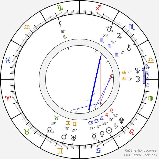 Erica Gavin birth chart, biography, wikipedia 2019, 2020