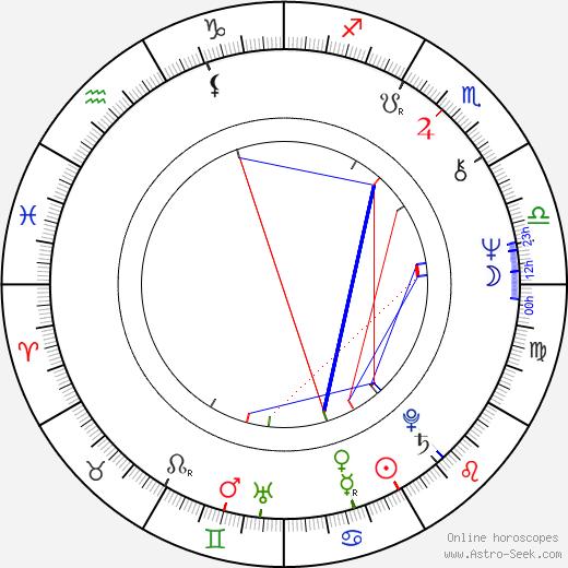 Erica Gavin astro natal birth chart, Erica Gavin horoscope, astrology