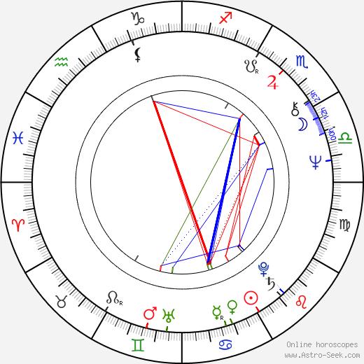 Geoff McQueen astro natal birth chart, Geoff McQueen horoscope, astrology