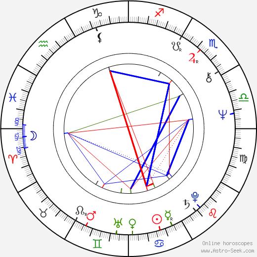 Ilya Oleynikov tema natale, oroscopo, Ilya Oleynikov oroscopi gratuiti, astrologia