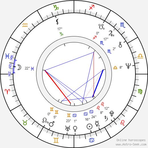 Jerney Kaagman birth chart, biography, wikipedia 2020, 2021