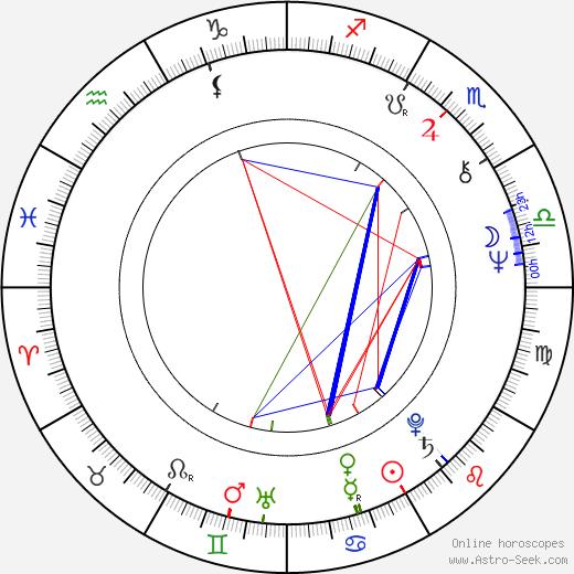 Jopi Burnama birth chart, Jopi Burnama astro natal horoscope, astrology