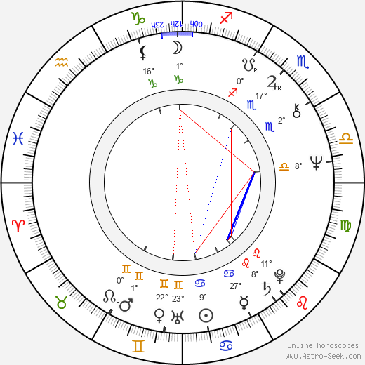Larry David birth chart, biography, wikipedia 2018, 2019
