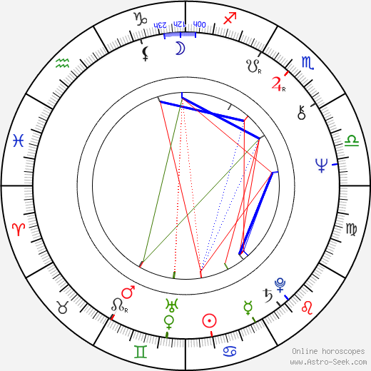 Larry David astro natal birth chart, Larry David horoscope, astrology