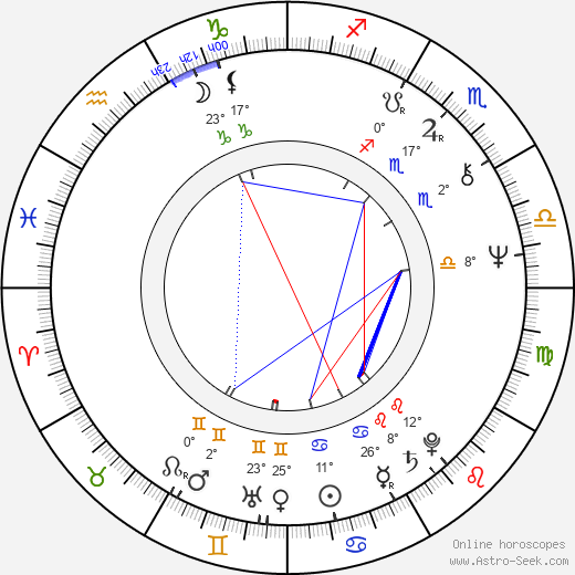 Lembit Ulfsak birth chart, biography, wikipedia 2018, 2019