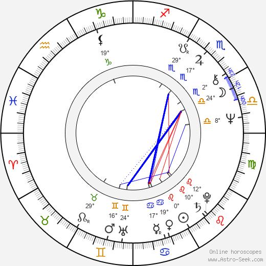 Miranda Aldhouse-Green birth chart, biography, wikipedia 2019, 2020