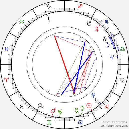 Miranda Aldhouse-Green birth chart, Miranda Aldhouse-Green astro natal horoscope, astrology