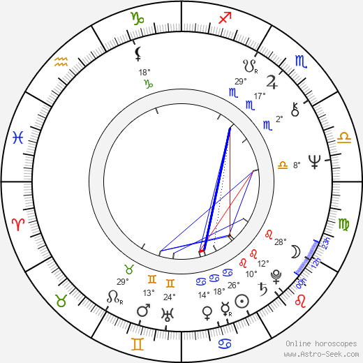 Olga Karlatos birth chart, biography, wikipedia 2019, 2020