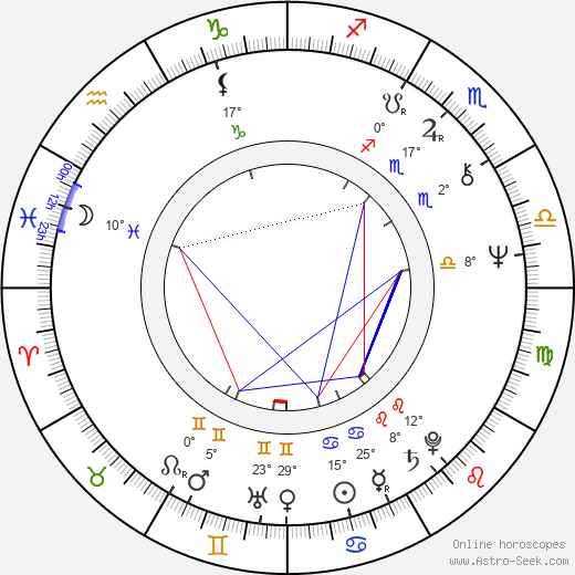 Pekka Ervamaa birth chart, biography, wikipedia 2018, 2019