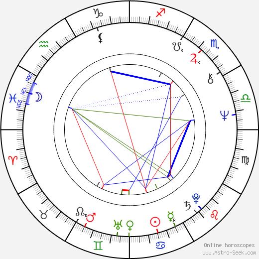 Pekka Ervamaa birth chart, Pekka Ervamaa astro natal horoscope, astrology