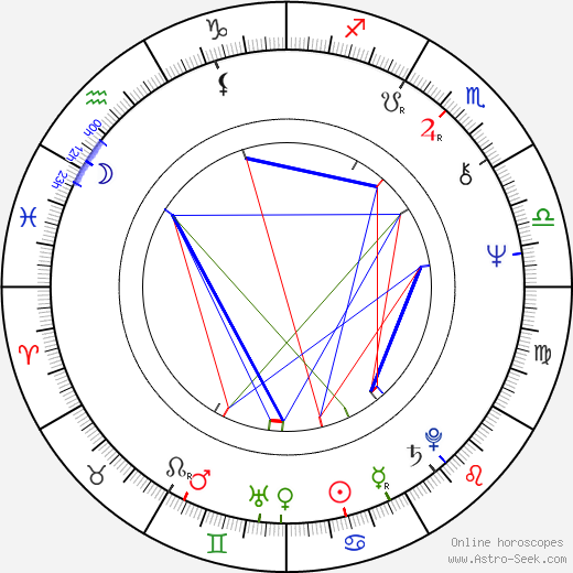 Peter Goranov astro natal birth chart, Peter Goranov horoscope, astrology