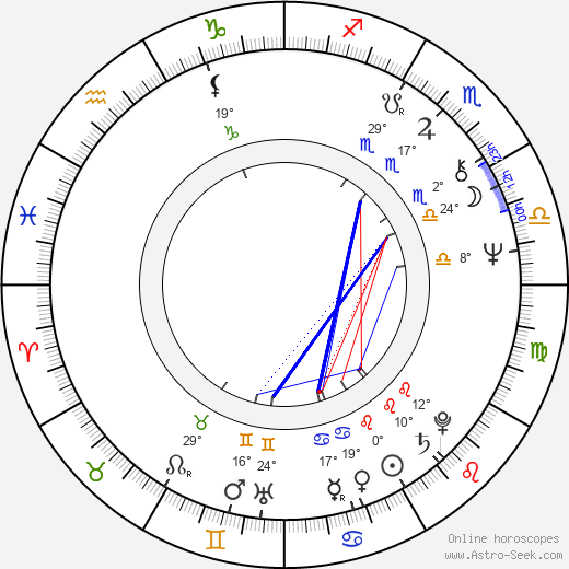 Predrag Ejdus birth chart, biography, wikipedia 2019, 2020