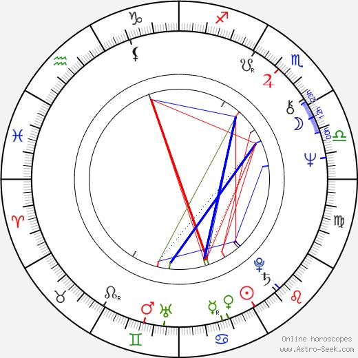 Predrag Ejdus astro natal birth chart, Predrag Ejdus horoscope, astrology