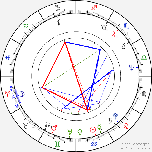 Robert Washington tema natale, oroscopo, Robert Washington oroscopi gratuiti, astrologia