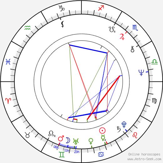 Roky Erickson tema natale, oroscopo, Roky Erickson oroscopi gratuiti, astrologia