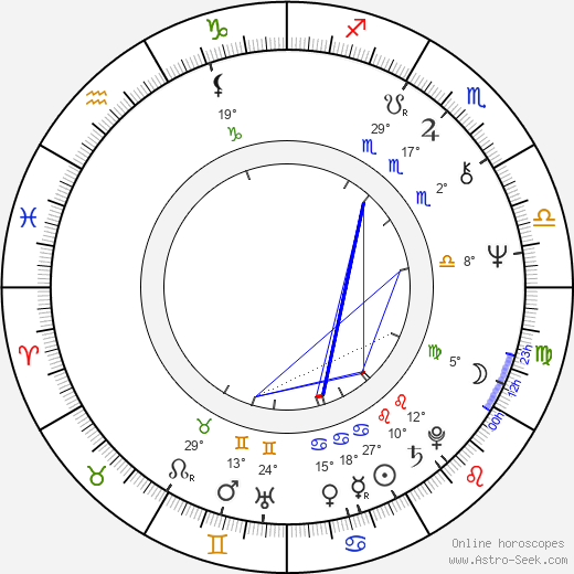 Ron Nakahara birth chart, biography, wikipedia 2019, 2020