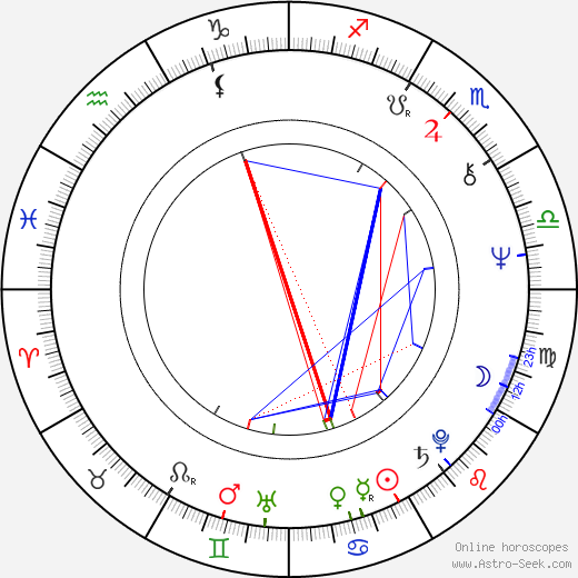 Ron Nakahara astro natal birth chart, Ron Nakahara horoscope, astrology